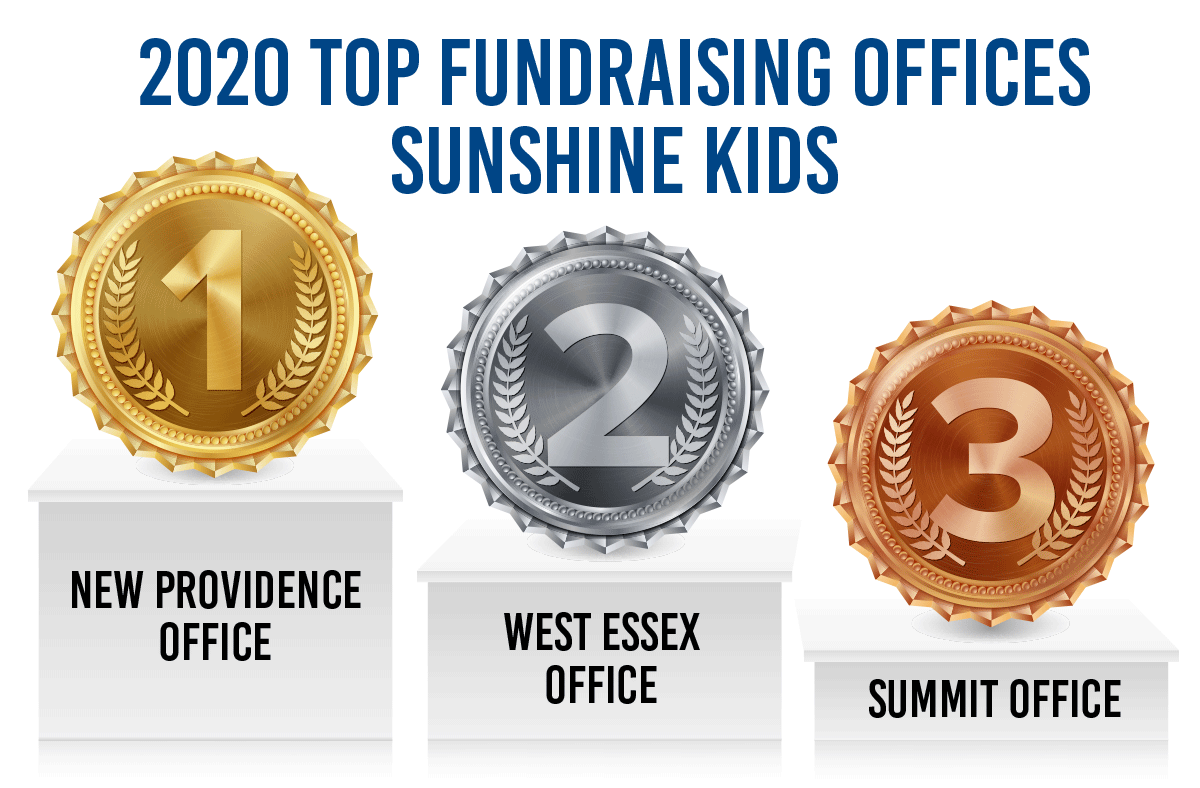 Top SSK Fundraising Offices 2020